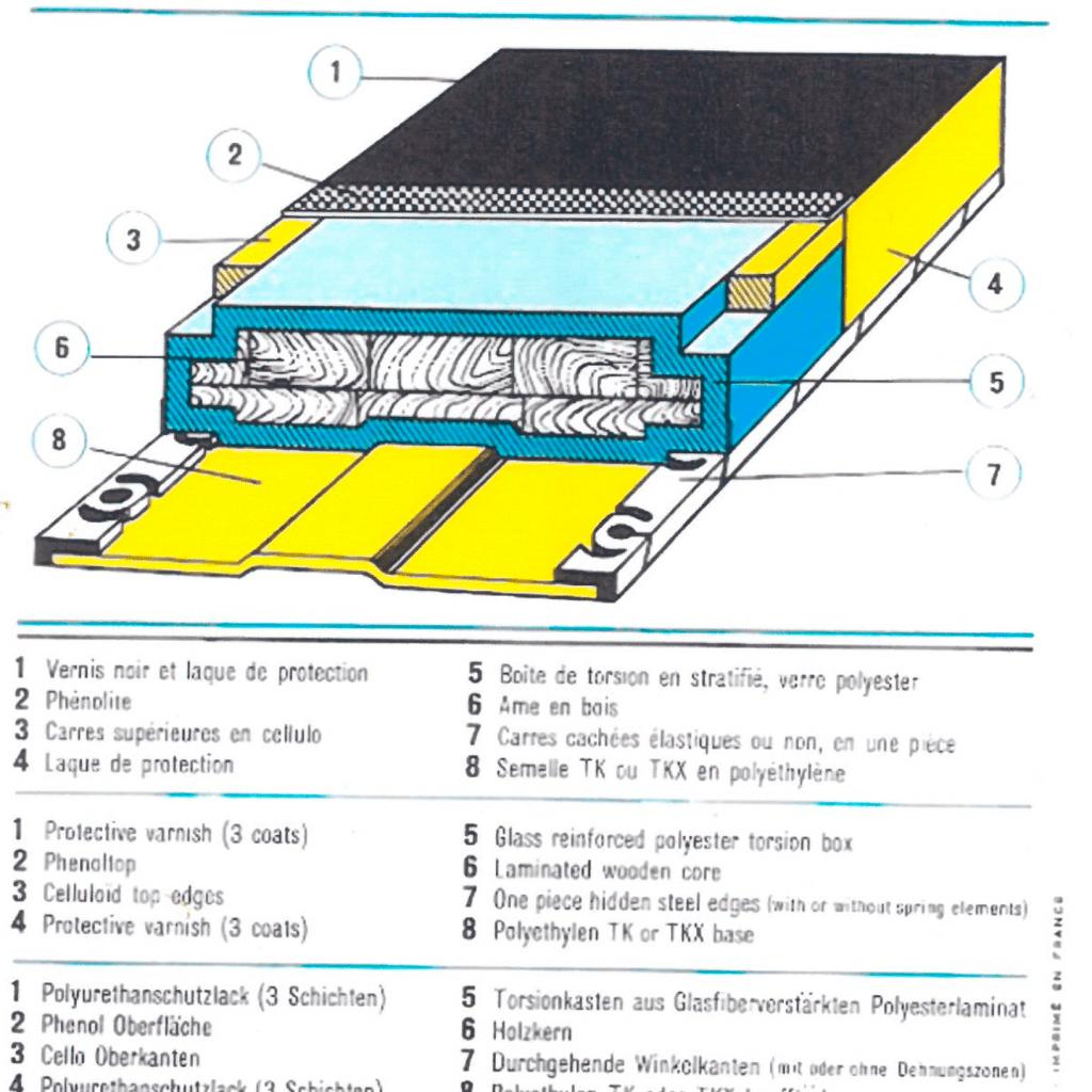 invention de la boite à torsion - dynamic